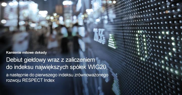 Debiut giełdowy wraz z zaliczeniem do indeksu największych spółek WIG20